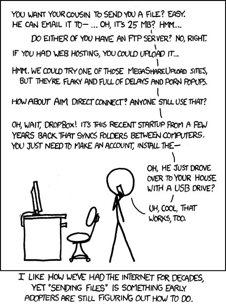 XKCD's Guide To File Transfer